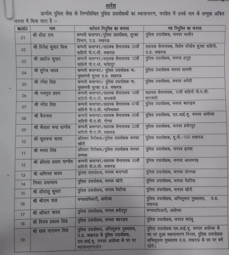Image result for UP में 19 पुलिस उपाधीक्षकों का तबादला, लिस्ट में दिवंगत सत्यनारायण सिंह का भी नाम