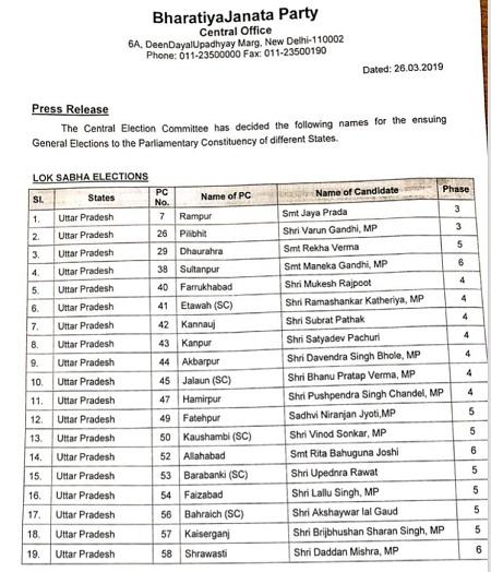 भाजपा ने घोषित किये यूपी में लोक सभा के 29 उम्मीदवार