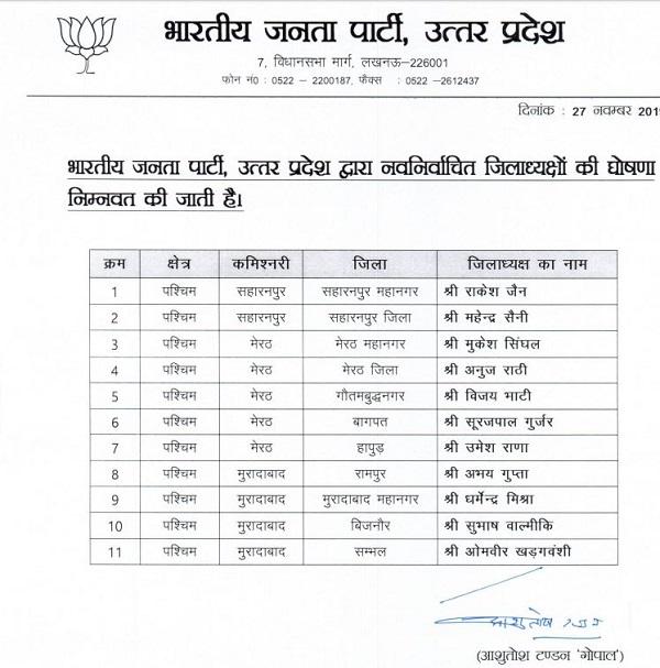 भाजपा के 59 जिलाध्यक्षों की सूची